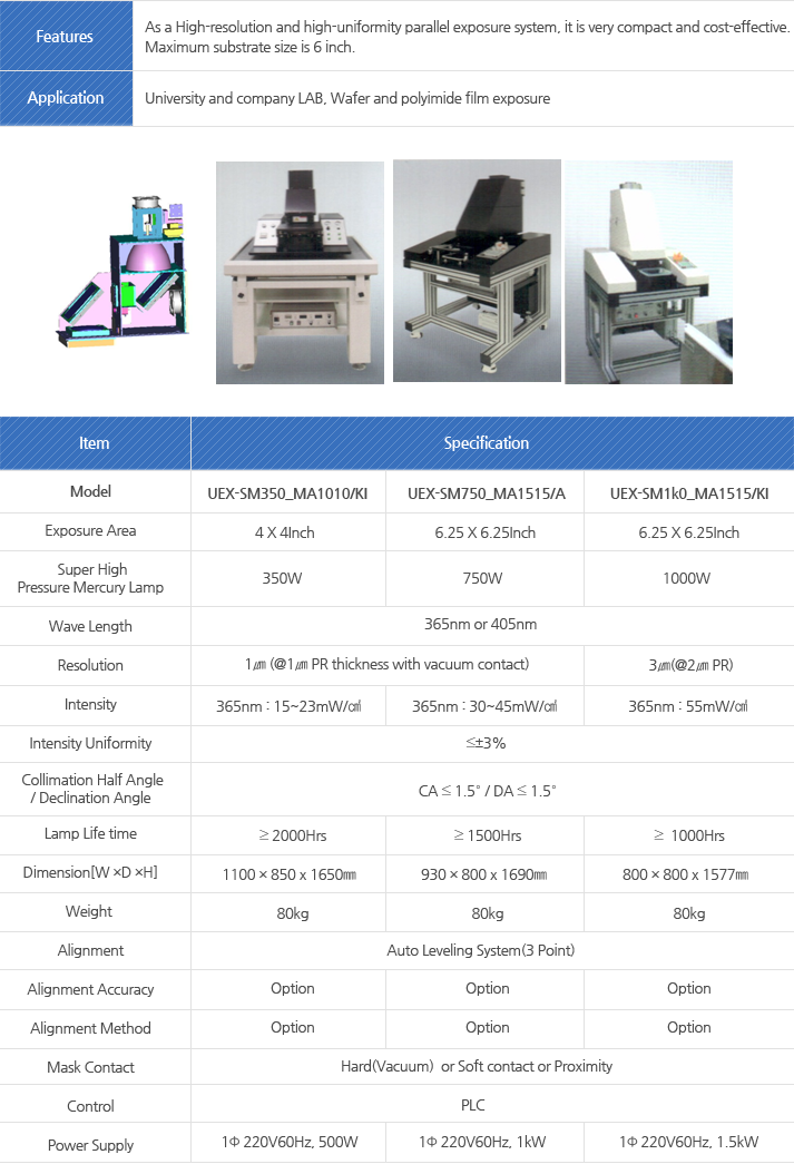 Model : Exposure Area, Super High, Pressure Mercury Lamp, Wave Length, Resolution, Intensity, Intensity Uniformity, Collimation Half Angle, Declination Angle, Lamp Life time, Dimension[W ×D ×H], Weight, Alignment, Alignment Accuracy, Alignment Method, Mask Contact, Control, Power Supply