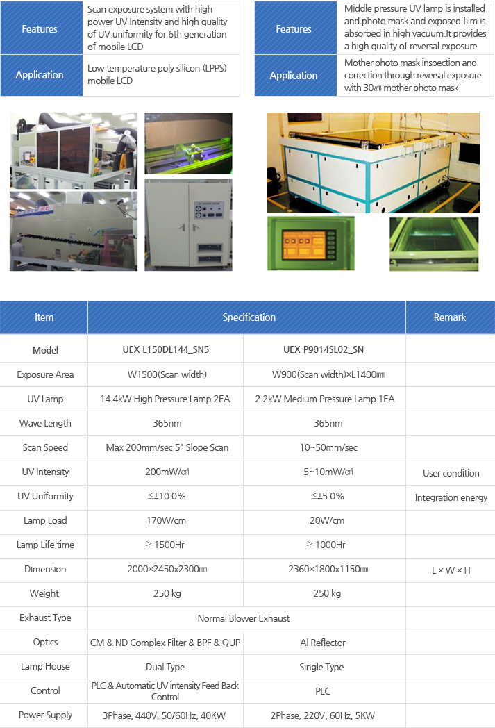 Model : Exposure Area, UV Lamp, Wave Length, Scan Speed, UV Intensity, UV Uniformity, Lamp Load, Lamp Life time, Dimension, Weight, Exhaust Type, Optics, Lamp House, Control, Power Supply