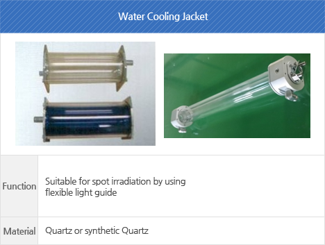 Water Cooling Jacket