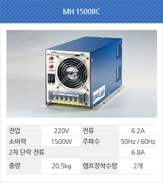 MH 1500RC