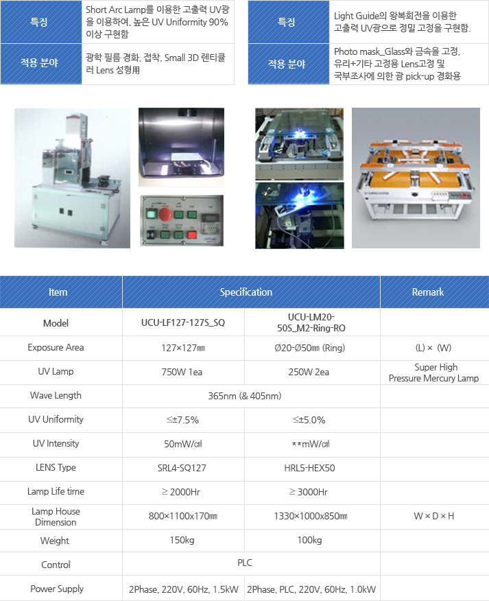 Model : Exposure Area, UV Lamp, Wave Length, UV Uniformity, UV Intensity, LENS Type, Lamp Life time, Lamp House, Dimension, Weight, Control, Power Supply