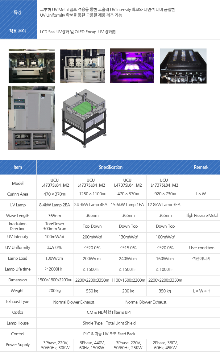 Model : Curing Area, UV Lamp, Wave Length, Irradiation, Direction, UV Intensity, UV Uniformity, Lamp Load, Lamp Life time, Dimension, Weight, Exhaust Type, Optics, Lamp House, Control, Power Supply