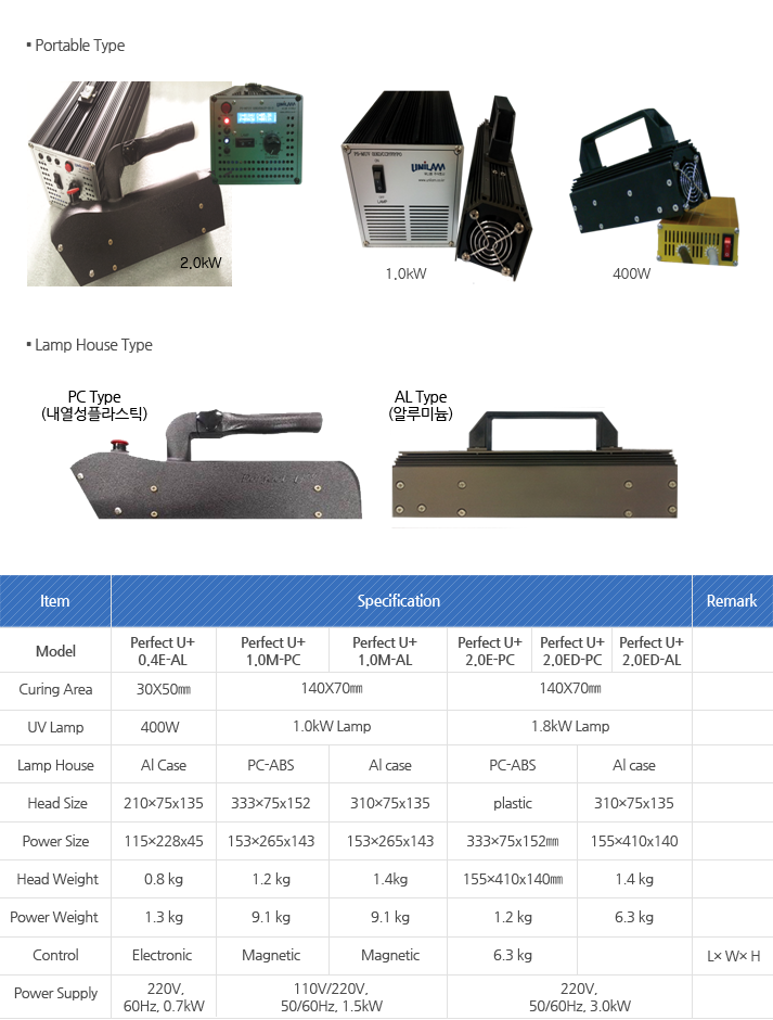 Model : Curing Area, UV Lamp, Lamp House, Head Size, Power Size,Head Weight, Power Weight, Control, Power Supply